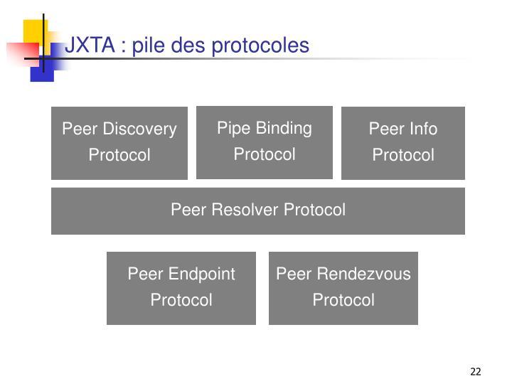 JXTA : pile des protocoles