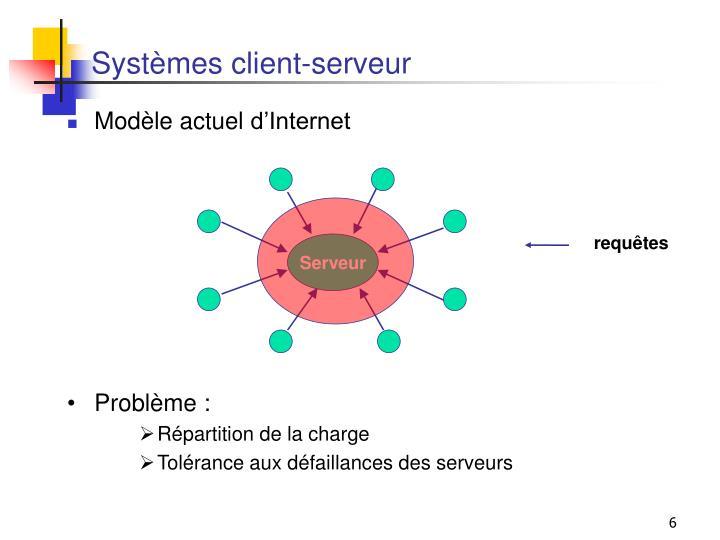 Systèmes client-serveur