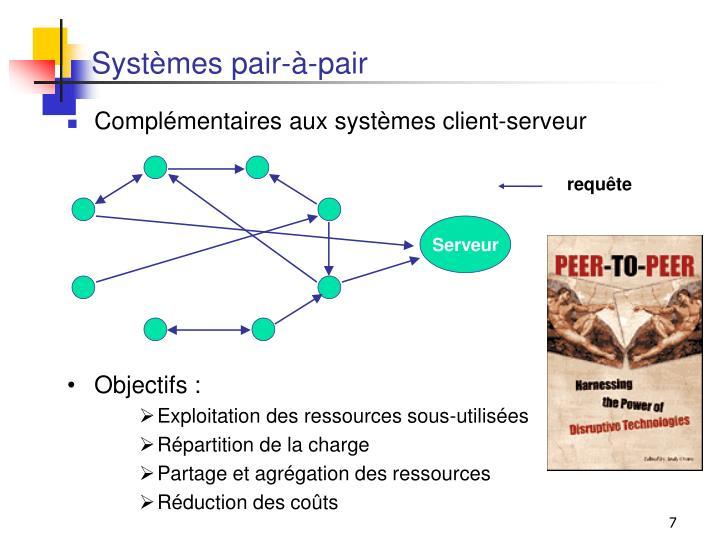 Systèmes pair-à-pair