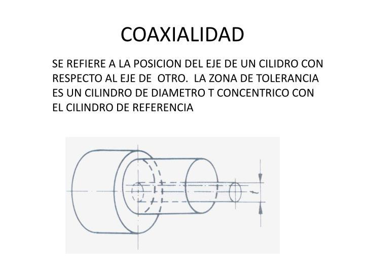 COAXIALIDAD