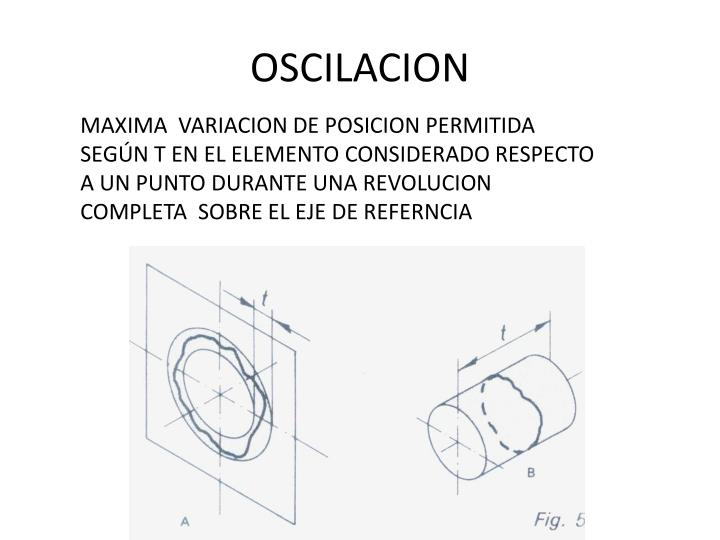 OSCILACION