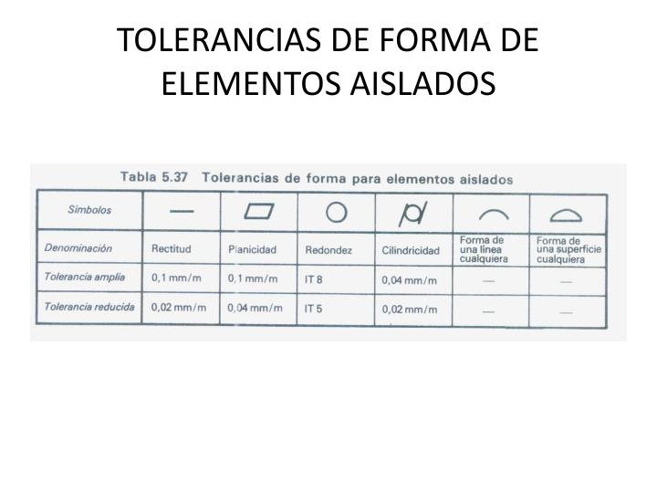 TOLERANCIAS DE FORMA DE ELEMENTOS AISLADOS