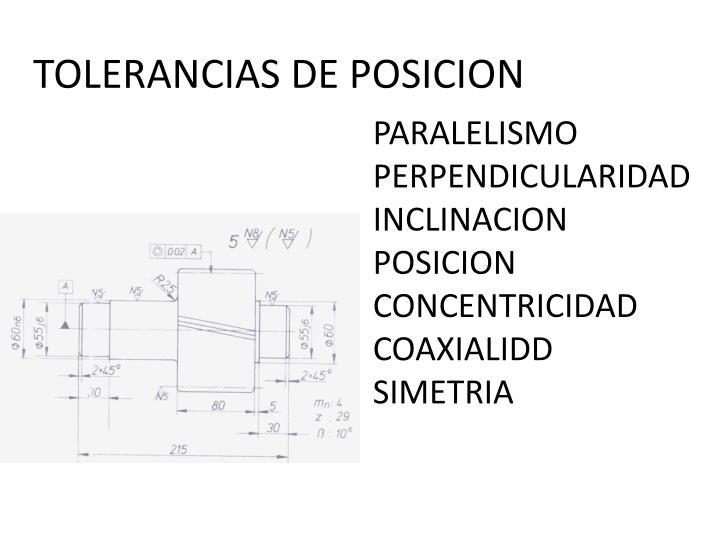 TOLERANCIAS DE POSICION