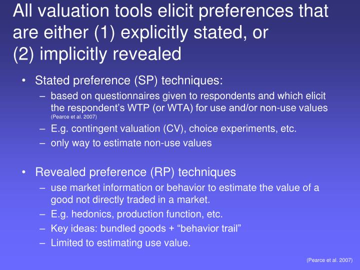 All valuation tools elicit preferences that are either (1) explicitly stated, or