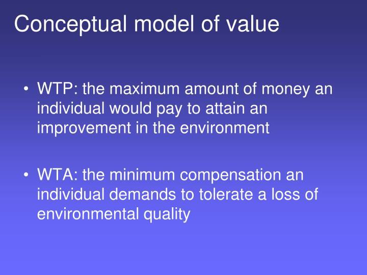 Conceptual model of value
