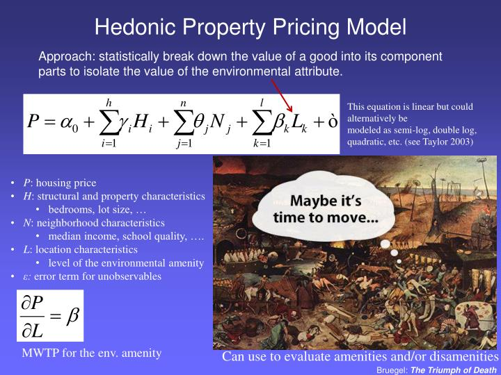 Hedonic Property Pricing Model
