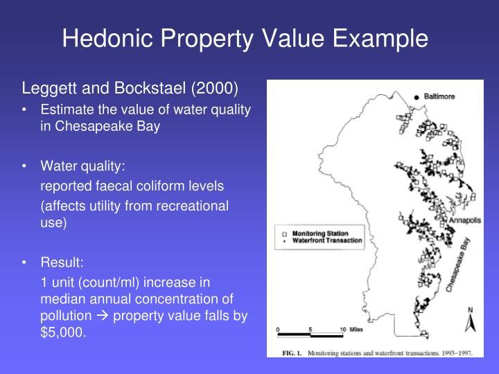 Hedonic Property Value Example