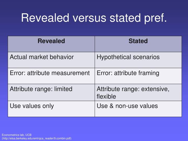 Revealed versus stated pref.