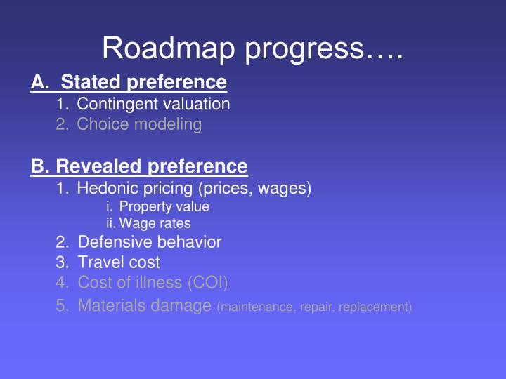 Roadmap progress….