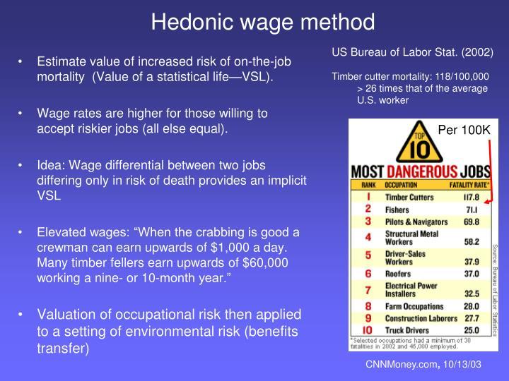 Hedonic wage method