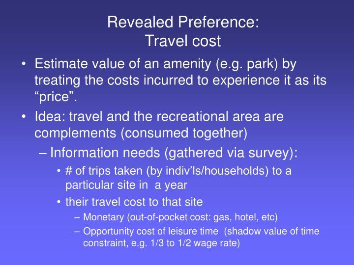 Revealed Preference: