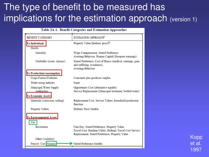 The type of benefit to be measured has implications for the estimation approach