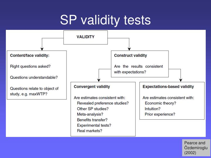 SP validity tests