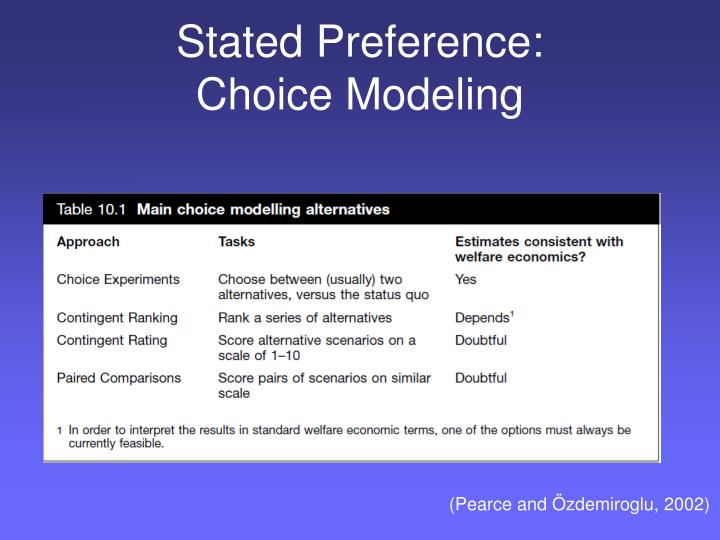 Stated Preference: