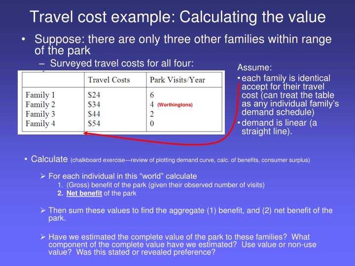 Travel cost example: Calculating the value