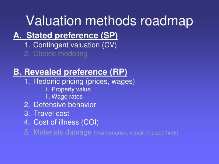 Valuation methods roadmap