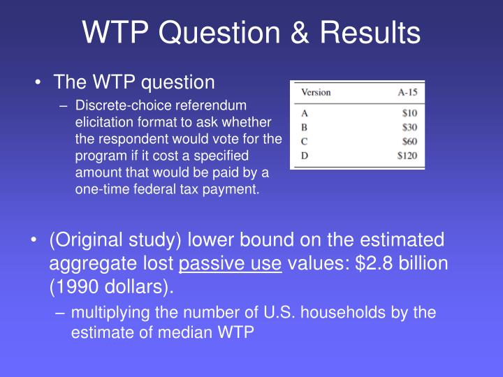 WTP Question & Results