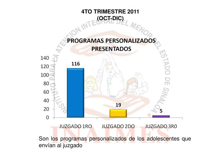 4TO TRIMESTRE 2011