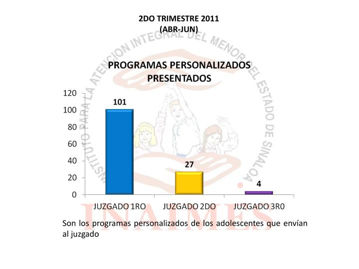 2DO TRIMESTRE 2011