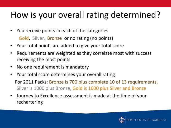 How is your overall rating determined?