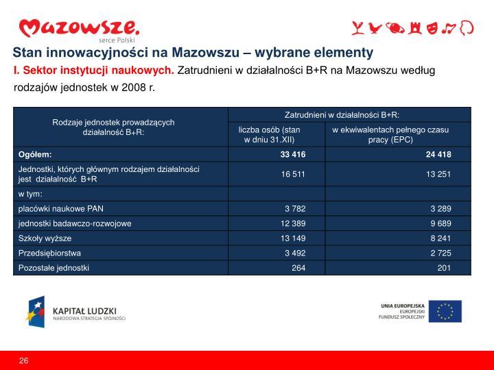 Stan innowacyjności na Mazowszu – wybrane elementy