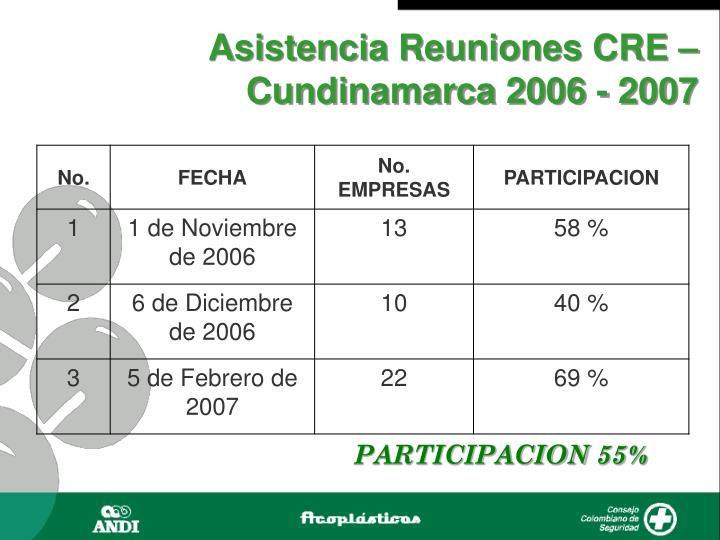 Asistencia Reuniones CRE – Cundinamarca 2006 - 2007