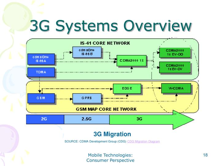 3G Systems Overview