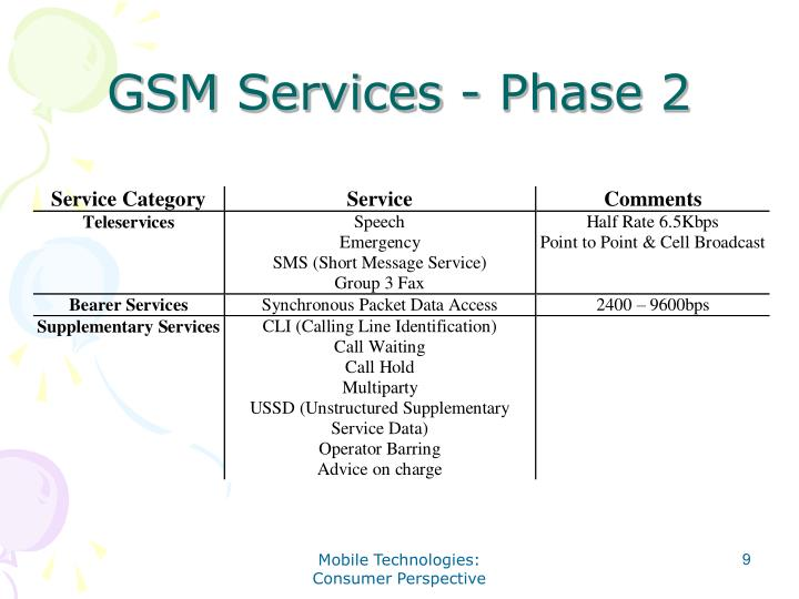 GSM Services - Phase 2