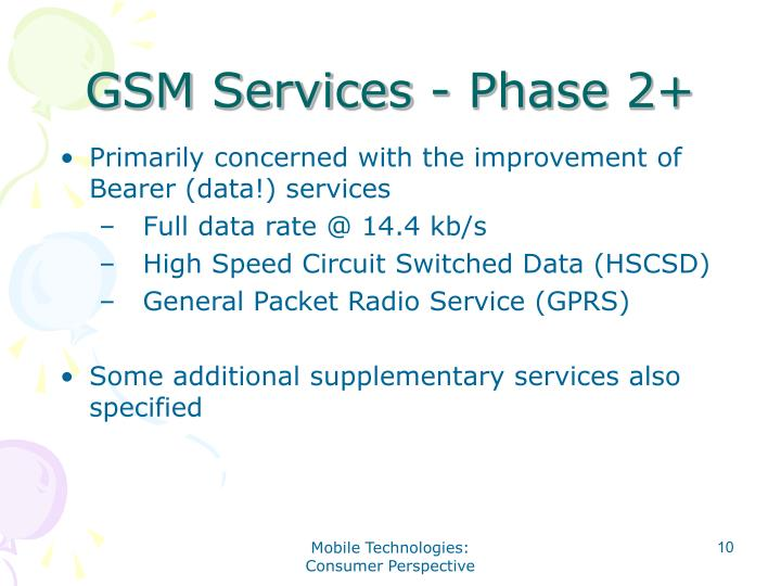 GSM Services - Phase 2+