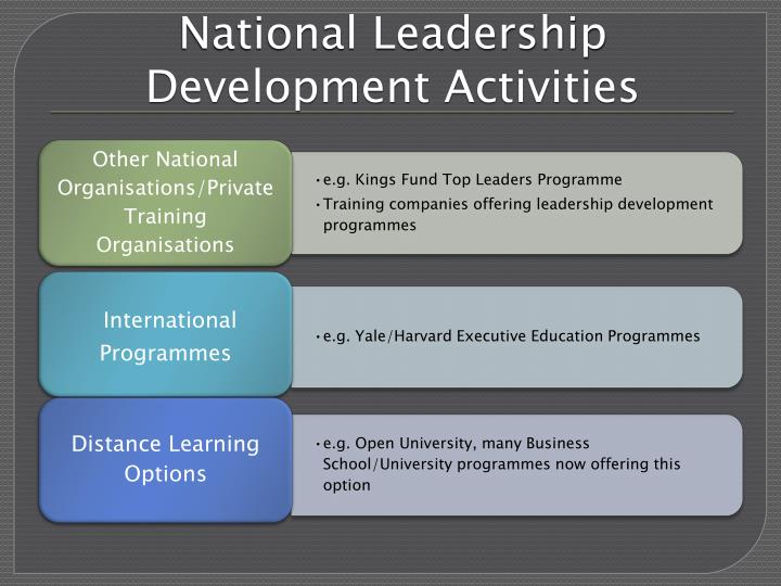National Leadership Development Activities