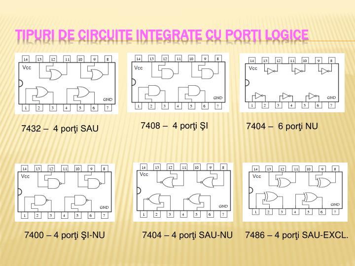Tipuri de circuite integrate cu porţi logice