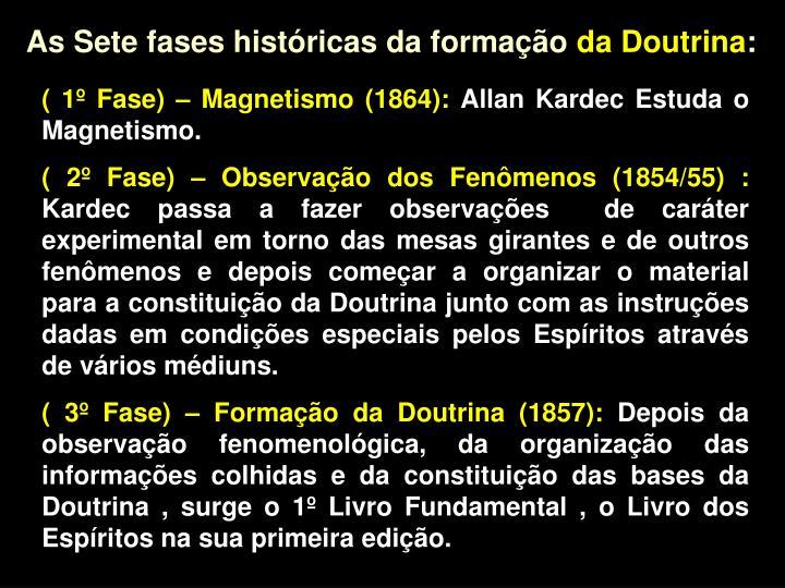 As Sete fases históricas da formação