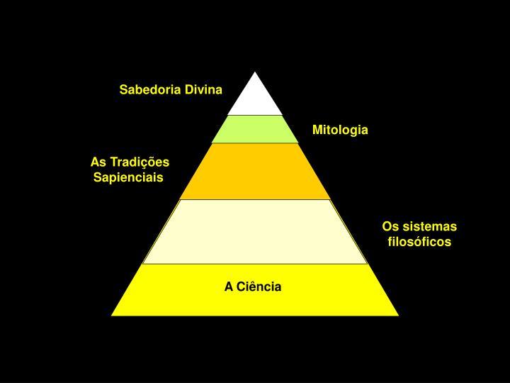 Sabedoria Divina
