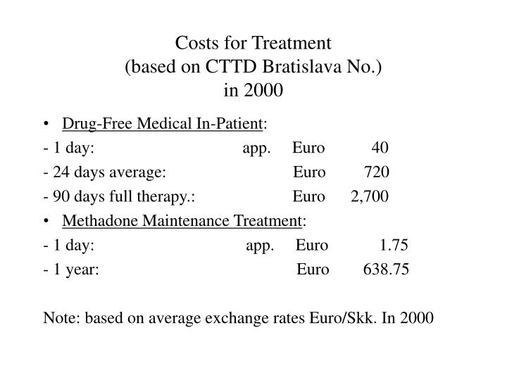 Costs for Treatment