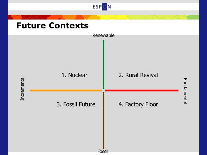 Future Contexts