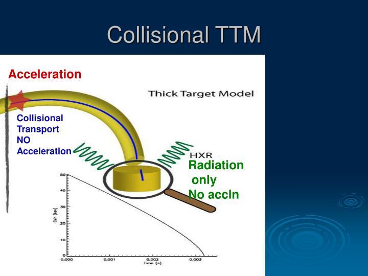 Collisional TTM