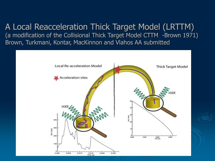 A Local Reacceleration Thick Target Model (LRTTM)