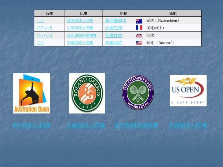 澳洲網球公開賽
