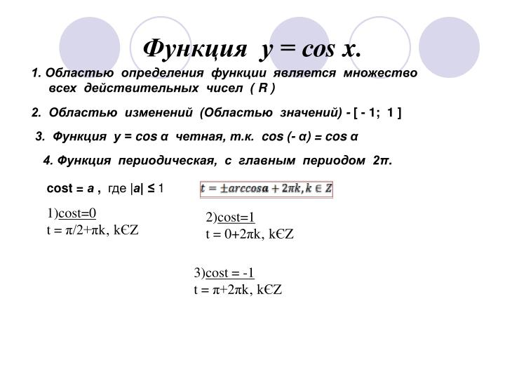 Функция  у = со