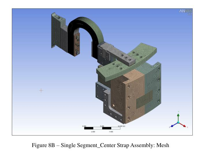 Figure 8B – Single Segment_Center Strap Assembly: Mesh