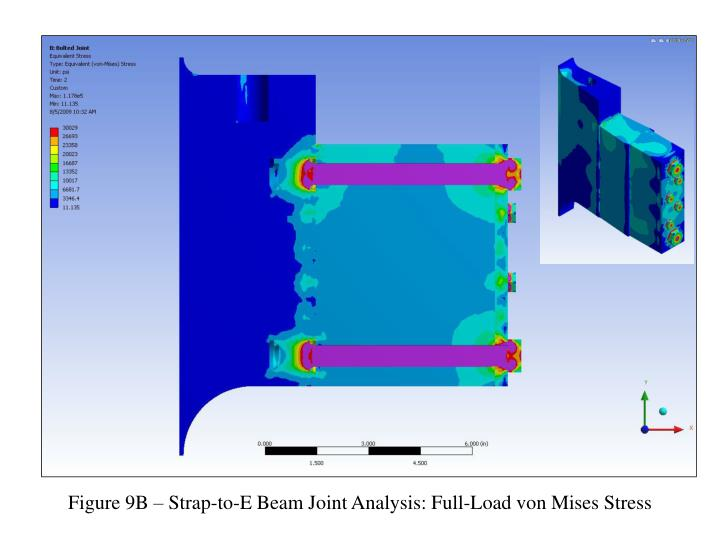 Figure 9B – Strap-to-E Beam Joint Analysis: Full-Load von Mises Stress