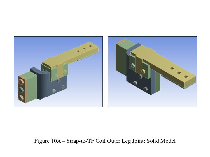 Figure 10A – Strap-to-TF Coil Outer Leg Joint: Solid Model