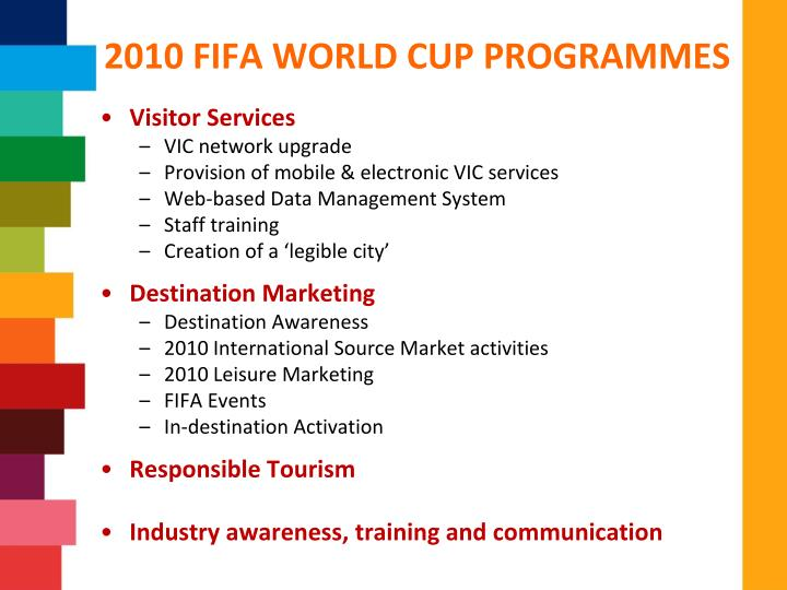 2010 FIFA WORLD CUP PROGRAMMES