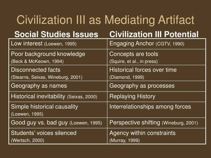 Civilization iii as mediating artifact