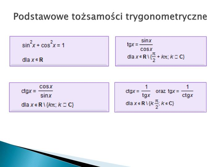 Podstawowe tożsamości trygonometryczne