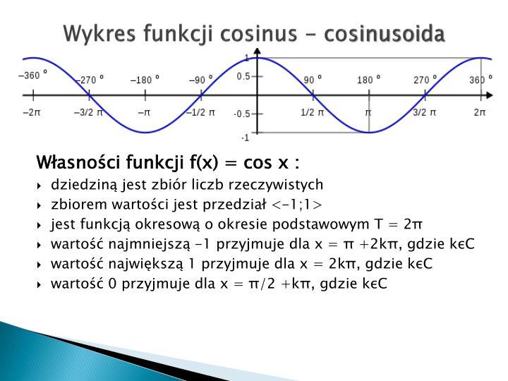 Wykres funkcji cosinus - co