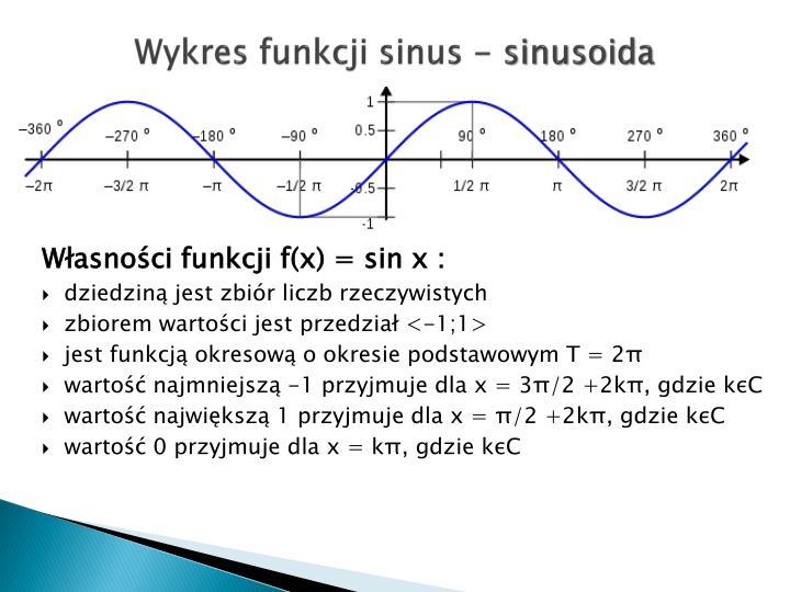 Wykres funkcji sinus -