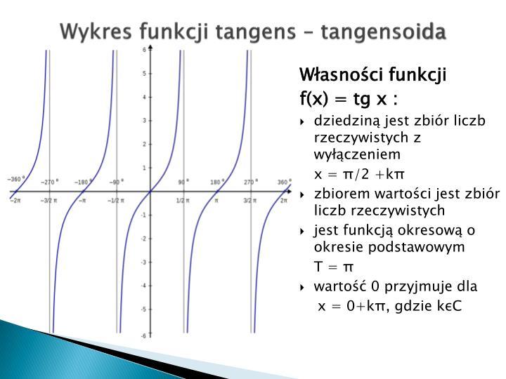 Wykres funkcji tangens – tangenso