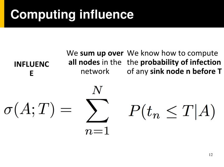 Computing influence