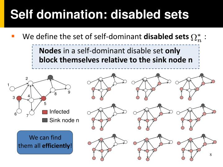 Self domination: disabled sets